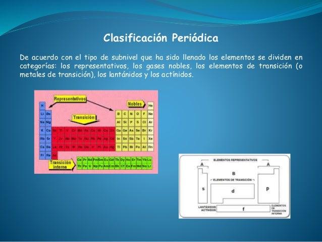 Tabla periodica 6 clasificacin peridica urtaz Images