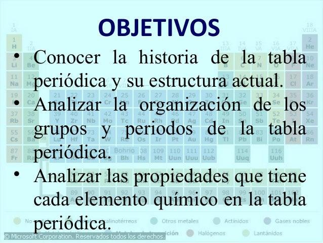 Tabla periodica tabla periodica 1 agropecuaria 2 objetivos conocer la historia urtaz Image collections