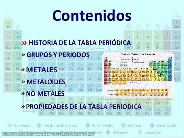 Tabla periodica 3 contenidos historia de la tabla peridica urtaz Images