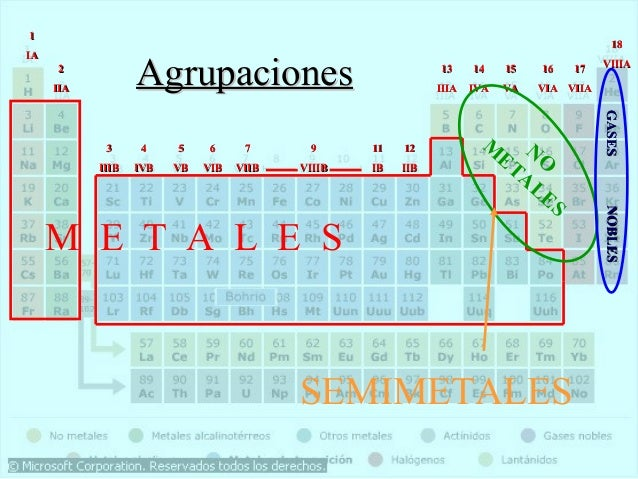Tabla periodica 33 no metales urtaz Choice Image