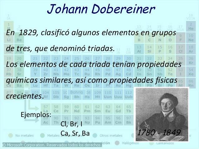 Tabla periodica john urtaz Image collections
