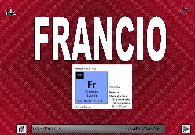 Tabla periodica 39 638gcb1423910348 tabla periodica avance y retroceso 39 francio urtaz Gallery