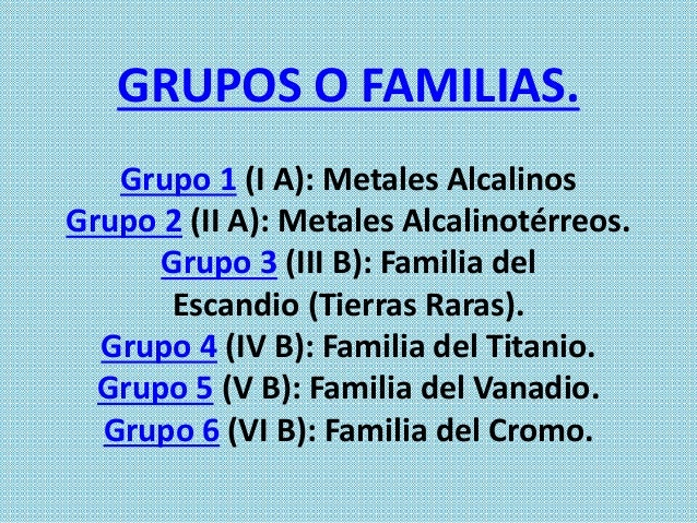 grupo - Tabla Periodica Grupo Vi B