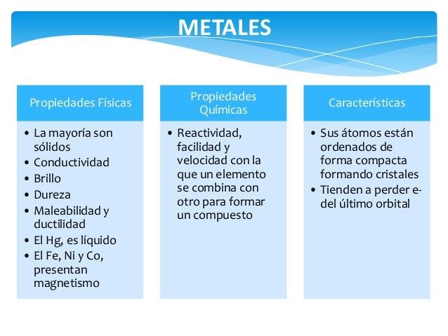 Tabla periodica de los elementos quimicos solidos gallery periodic tabla periodica de los elementos quimicos solidos gallery periodic tabla periodica de los elementos quimicos solidos urtaz Image collections