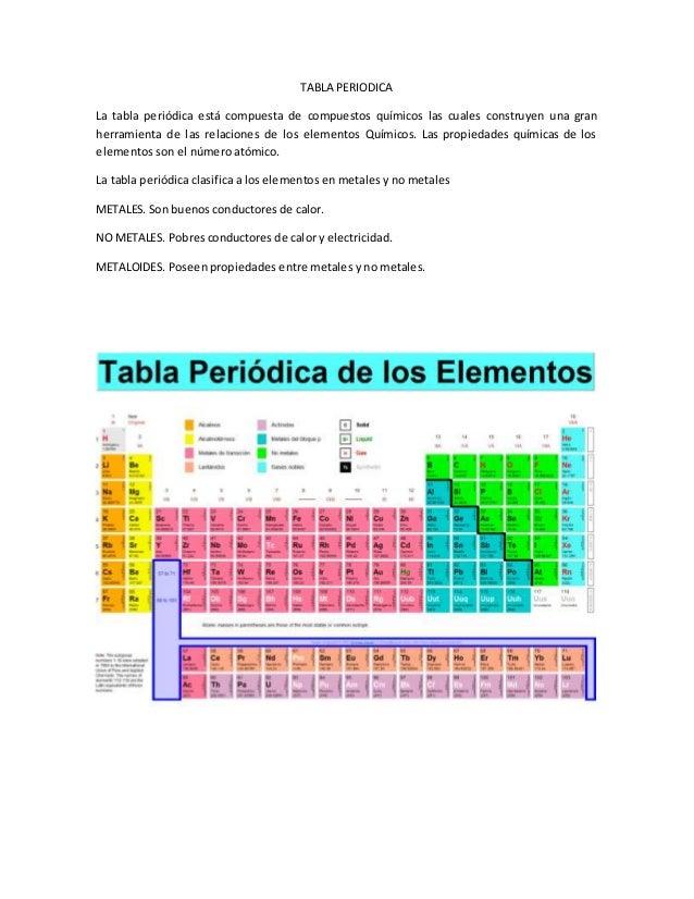 Tabla periodica tabla periodica la tabla peridica est compuesta de compuestos qumicos las cuales construyen una gran herramienta urtaz Images