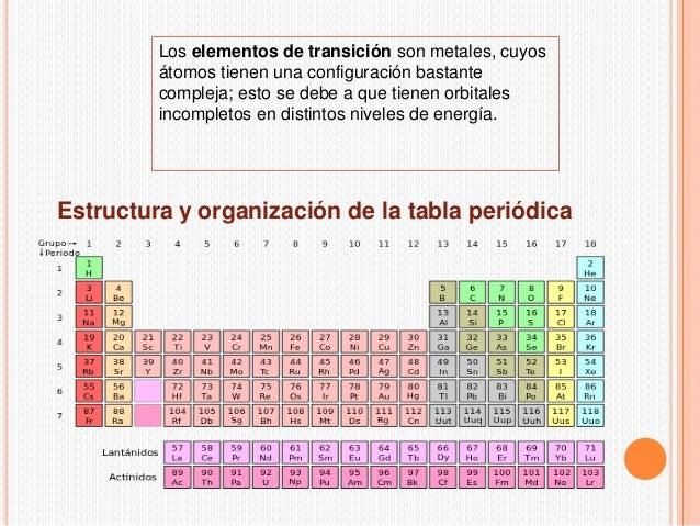Tabla periodica 5 los elementos urtaz Image collections
