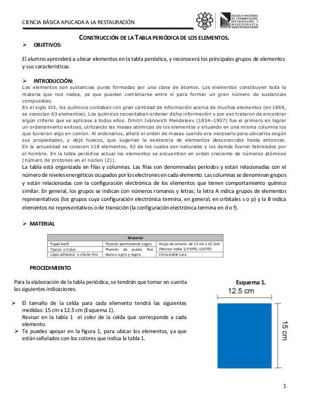 Tabla periodica ciencia bsica aplicada a la restauracin 1 construccin de la tabla peridica de los elementos urtaz Gallery