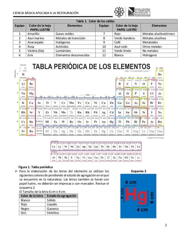 Tabla periodica 2 urtaz Choice Image