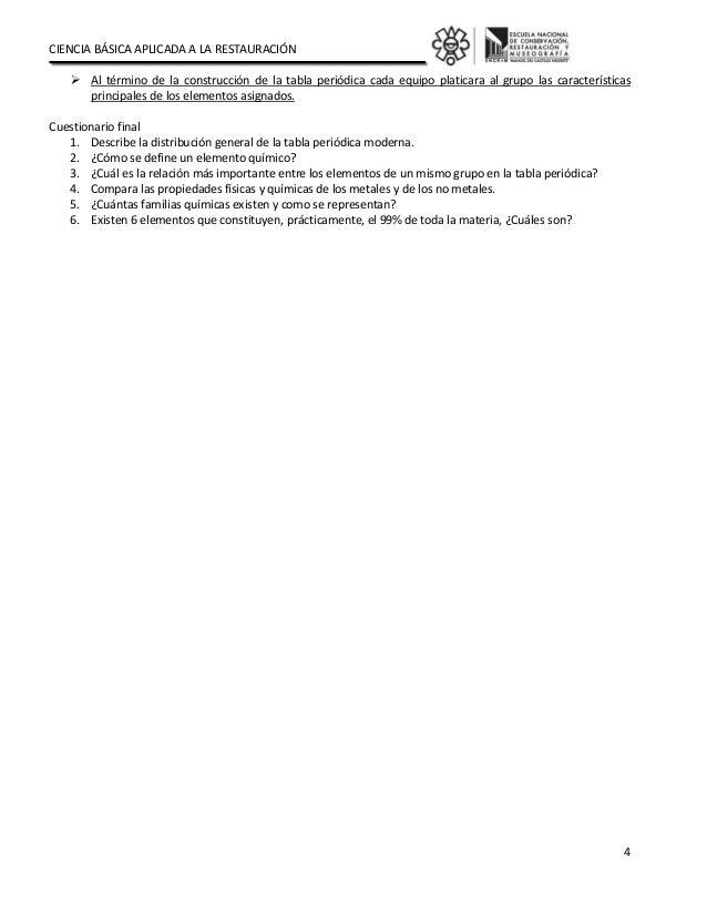 4 - Tabla Periodica Actual En Blanco
