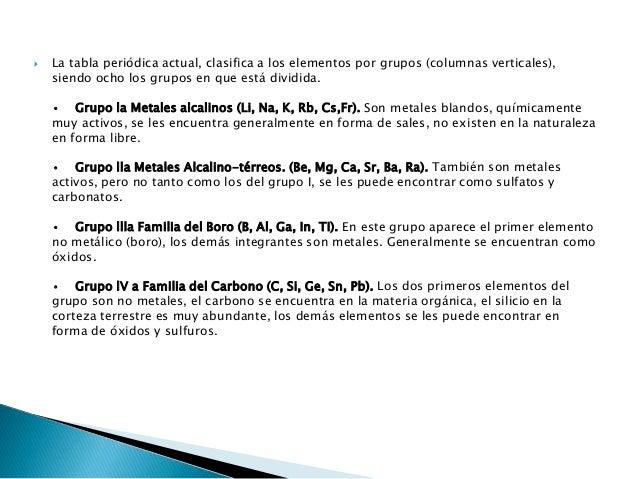 15 grupo va familia del nitrgeno - Tabla Periodica Grupo De Nitrogeno