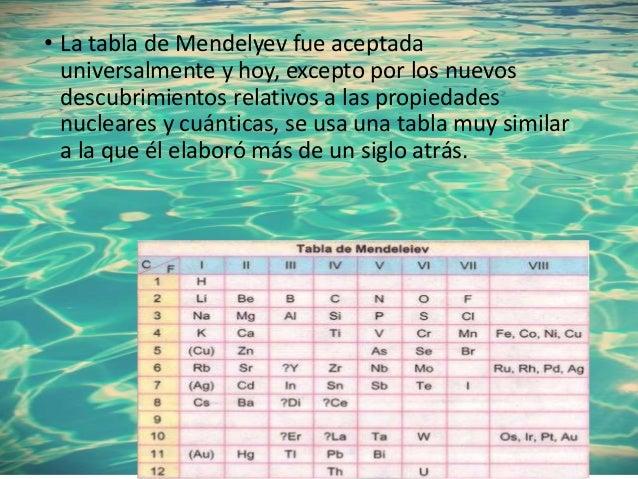 Tabla periodica 10 urtaz Image collections