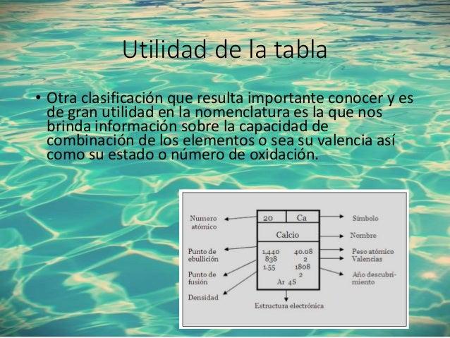 Tabla periodica utilidad de la tabla urtaz Image collections