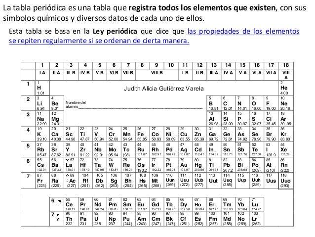 Tabla periodica tabla periodica 1 2 3 4 5 6 7 8 9 10 11 12 13 14 15 16 urtaz Images