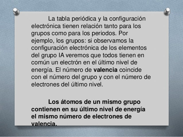17 - Tabla Periodica Elementos De Un Mismo Grupo