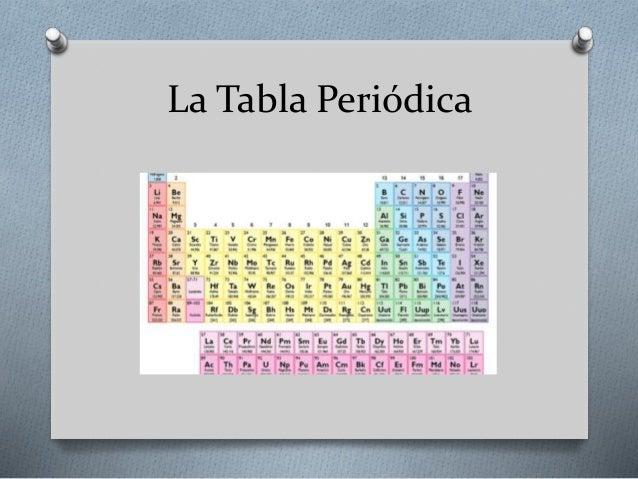 Tabla periodica 2 la tabla peridica urtaz Image collections