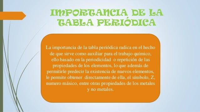 Tabla periodica importancia de la tabla peridica urtaz Image collections