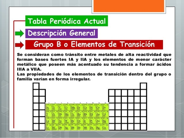 Tablaperiodica 160703221619 tabla peridica actual descripcin general grupo b o elementos urtaz Choice Image
