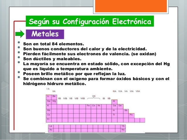 27 segn su configuracin electrnica - Tabla Periodica En Configuracion Electronica
