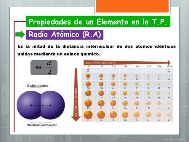 Tablaperiodica 160703221619 30 propiedades de un elemento urtaz Images