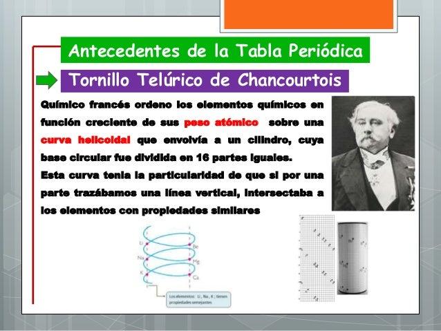 Tablaperiodica 160703221619 john newlands 5 tornillo telrico de chancourtois antecedentes de la tabla peridica qumico francs urtaz Choice Image