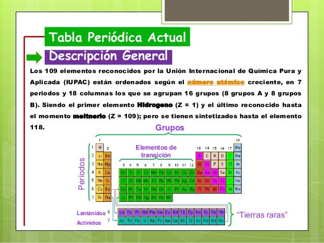 Tabla peridica tabla peridica actual descripcin urtaz