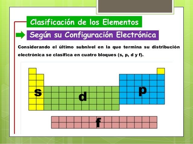 Tabla peridica actualizado 04012016 21 clasificacin de los elementos segn su configuracin electrnica urtaz Images