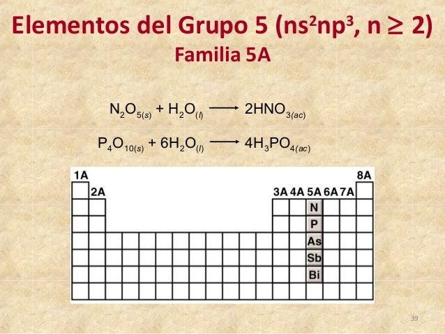 39 - Tabla Periodica De Los Elementos H2o