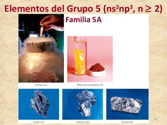 Tabla periodica elementos del grupo 5 ns2 np3 n 2 familia 5a 40 urtaz Gallery