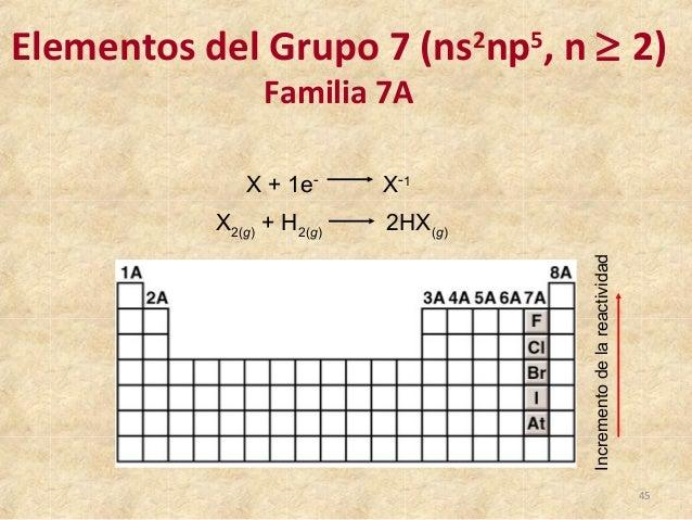 Tabla periodica 45 urtaz Image collections