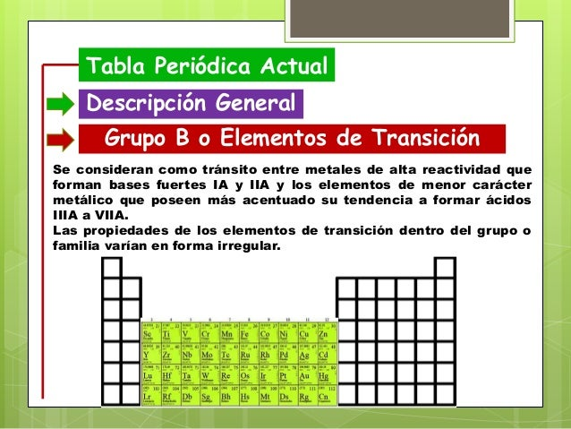 Tabla periodica tabla peridica actual descripcin general grupo urtaz Choice Image