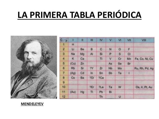 tabla peridica actual alfred werner - Tabla Periodica Hd 4k