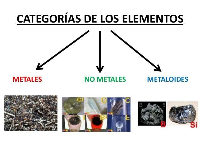 metales - Tabla Periodica Con Metales No Metales Y Metaloides