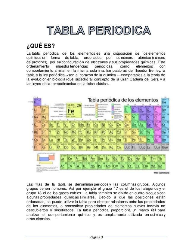 Tabla periodica 3 pgina3 qu es la tabla peridica de los elementos urtaz Choice Image