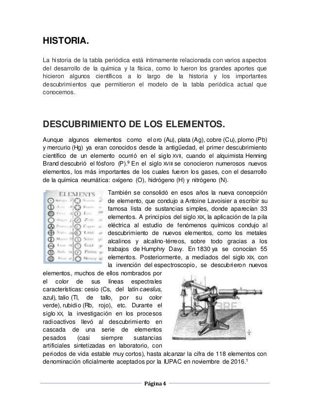 Tabla periodica 4 urtaz Choice Image