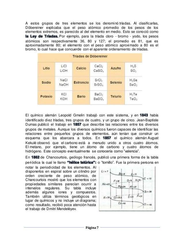 Tabla periodica 7 urtaz Image collections
