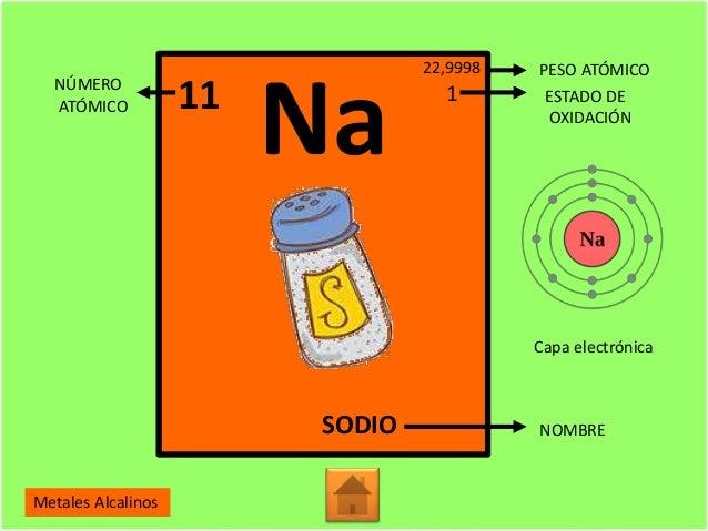 Tabla periodica estado de oxidacin nmero atmico capa electrnica metales alcalinos 16 urtaz Image collections