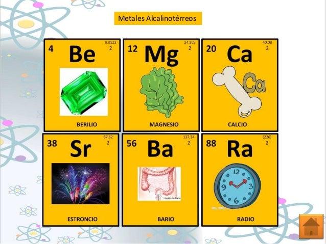 Tabla periodica metales alcalinotrreos 22 be berilio urtaz Gallery