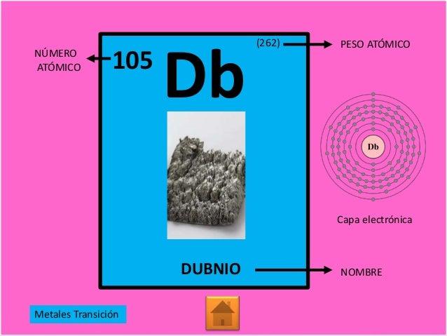 Tabla periodica nmero atmico capa electrnica metales transicin 40 urtaz Image collections