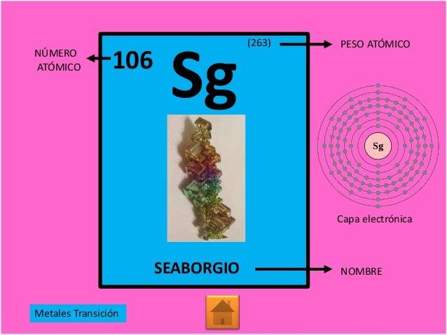 Tabla periodica electrnica metales transicin 44 mn manganeso urtaz Image collections