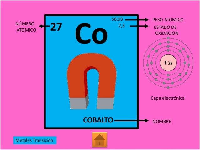 Tabla periodica nombre peso atmico estado de oxidacin nmero atmico capa electrnica 23 metales transicin 53 urtaz Images