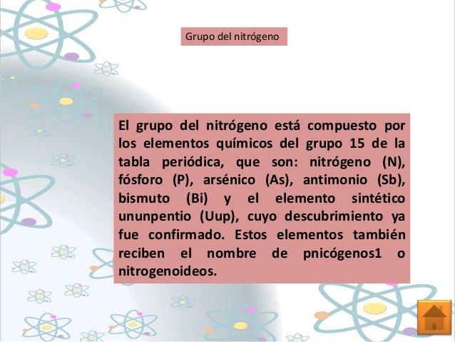 Tabla periodica 82 grupo del nitrgeno urtaz Image collections