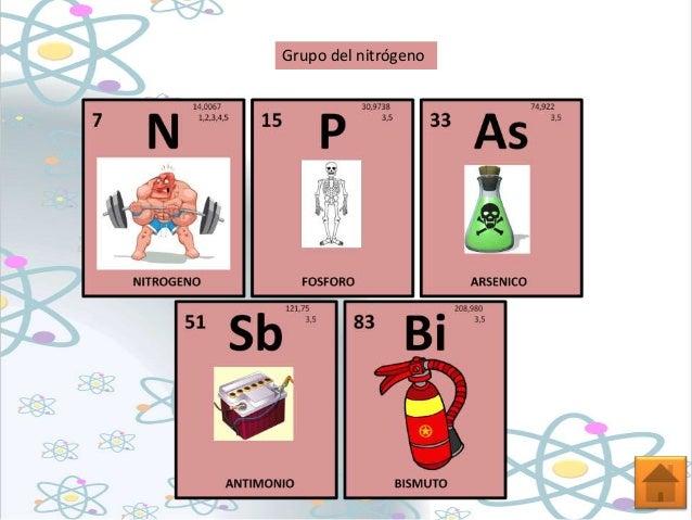 Tabla periodica grupo del nitrgeno 83 urtaz Image collections