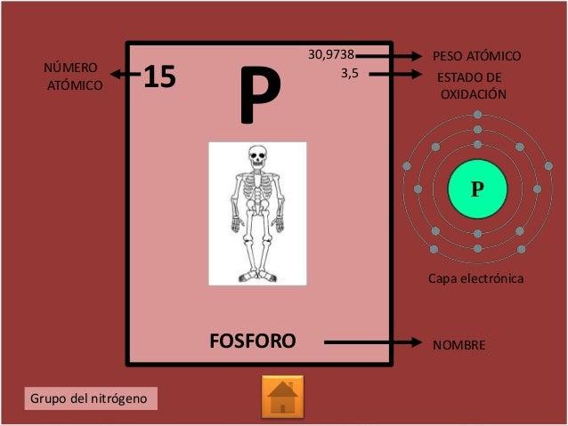 Tabla periodica grupo del nitrgeno 85 urtaz Image collections