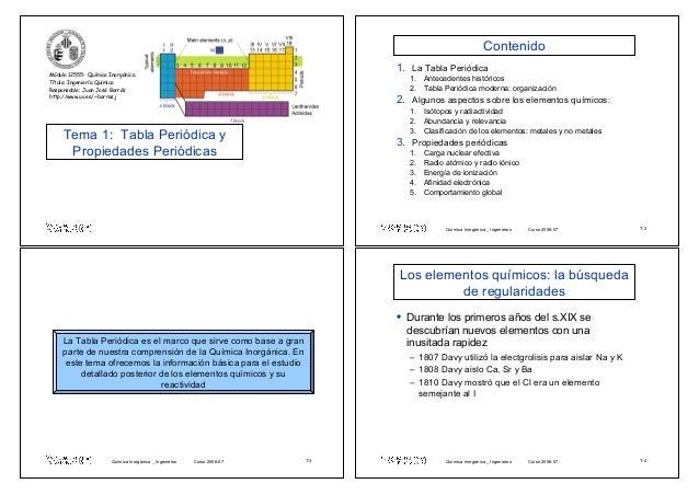 Tabla periodica tema 1 tabla peridica y propiedades peridicas mdulo 12555 qumica inorgnica ttulo ingeniera urtaz Image collections