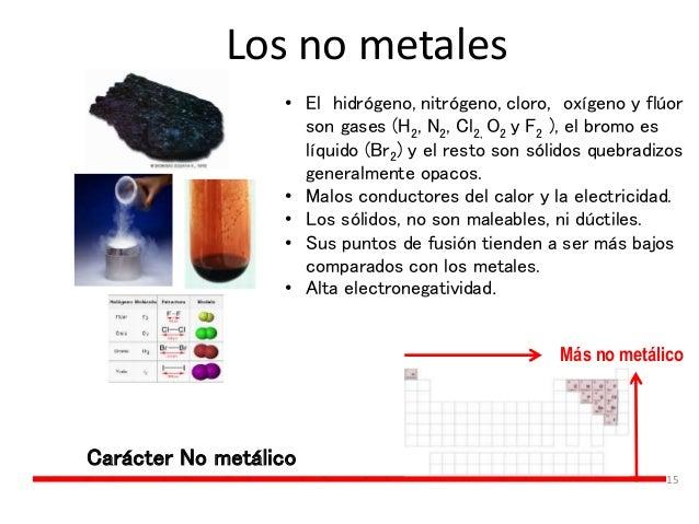 carcter metlico ms metlico 14 15 los no metales
