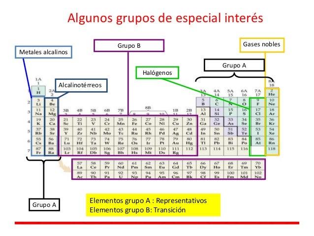 Tabla periodica 18 metales alcalinos alcalinotrreos halgenos gases nobles algunos grupos urtaz Gallery