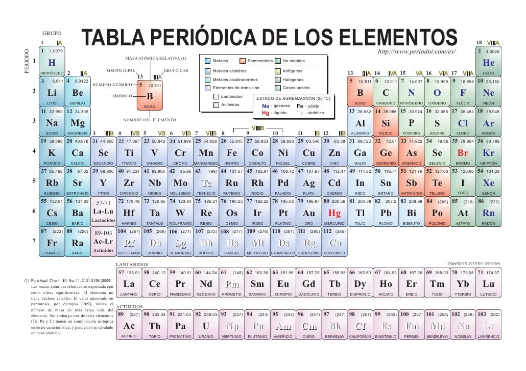 Tabla periodica color tabla periodica color 1 grupo urtaz