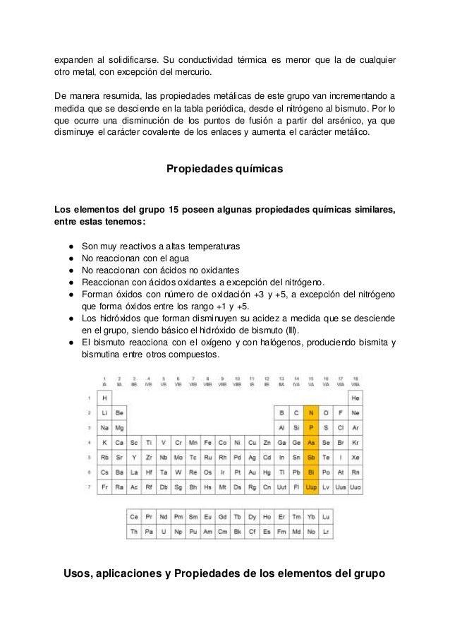 16 - Tabla Periodica Completa Punto De Fusion