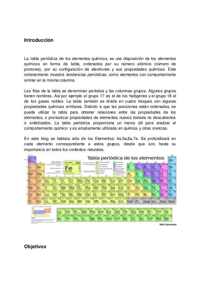 Tabla periodica grupos presentacin ibague 2018 2 introduccin la tabla peridica de los elementos qumicos urtaz Choice Image