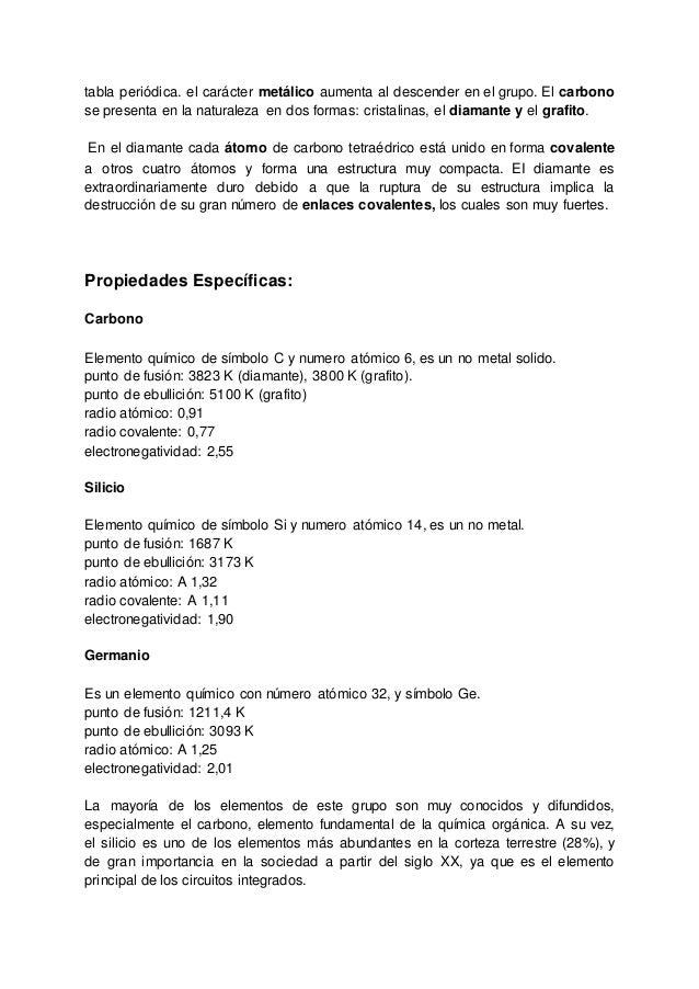 4 tabla peridica - Tabla Periodica Completa Punto De Fusion